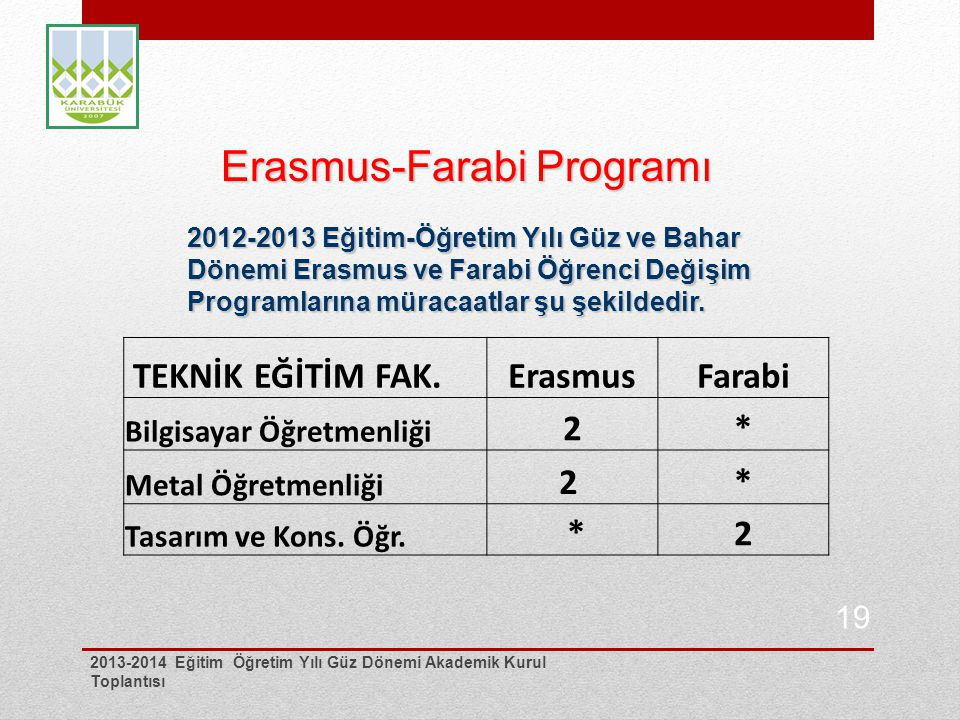 Erasmus-Farabi Programı