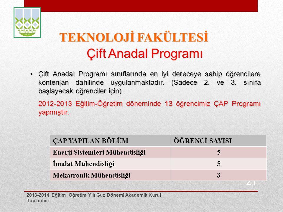 TEKNOLOJİ FAKÜLTESİ Çift Anadal Programı