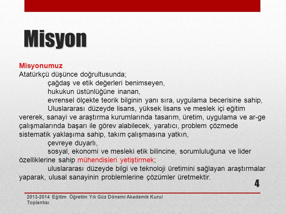 Misyon Misyonumuz Atatürkçü düşünce doğrultusunda;