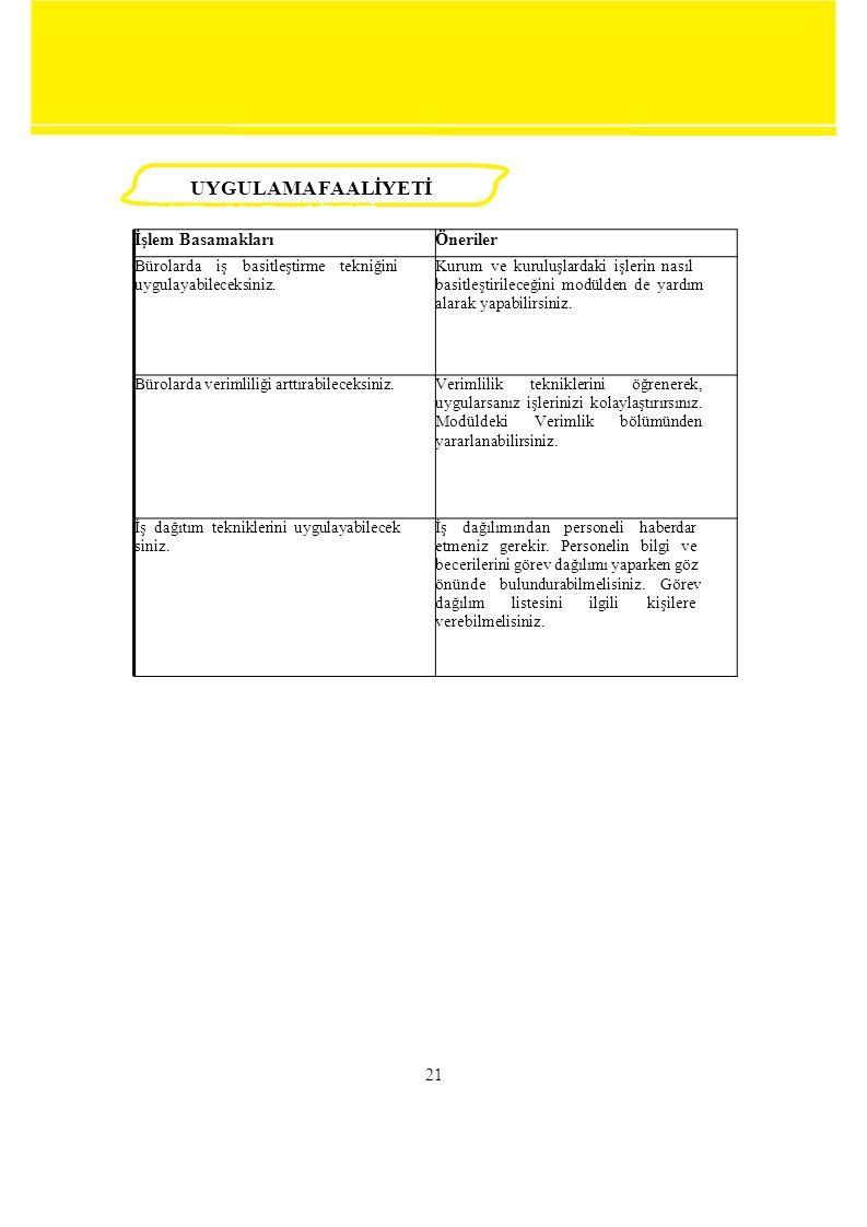 UYGULAMA FAALİYETİ İşlem Basamakları Öneriler 21