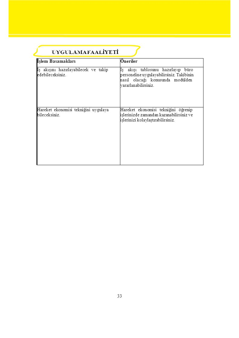 UYGULAMA FAALİYETİ UYGULAMA FAALİYETİ İşlem Basamakları Öneriler 33