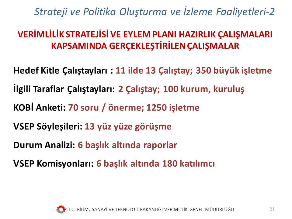 Strateji ve Politika Oluşturma ve İzleme Faaliyetleri-2