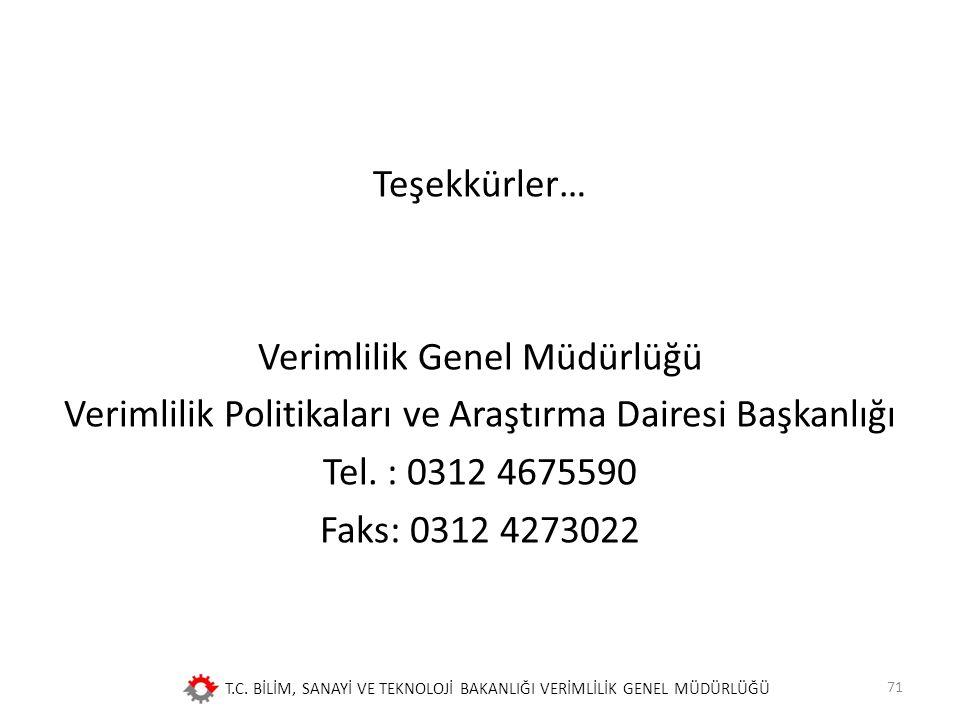Teşekkürler… Verimlilik Genel Müdürlüğü Verimlilik Politikaları ve Araştırma Dairesi Başkanlığı Tel.