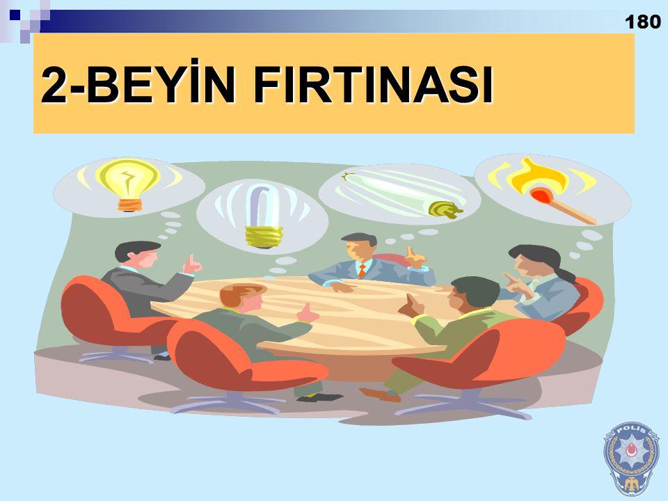 2-BEYİN FIRTINASI