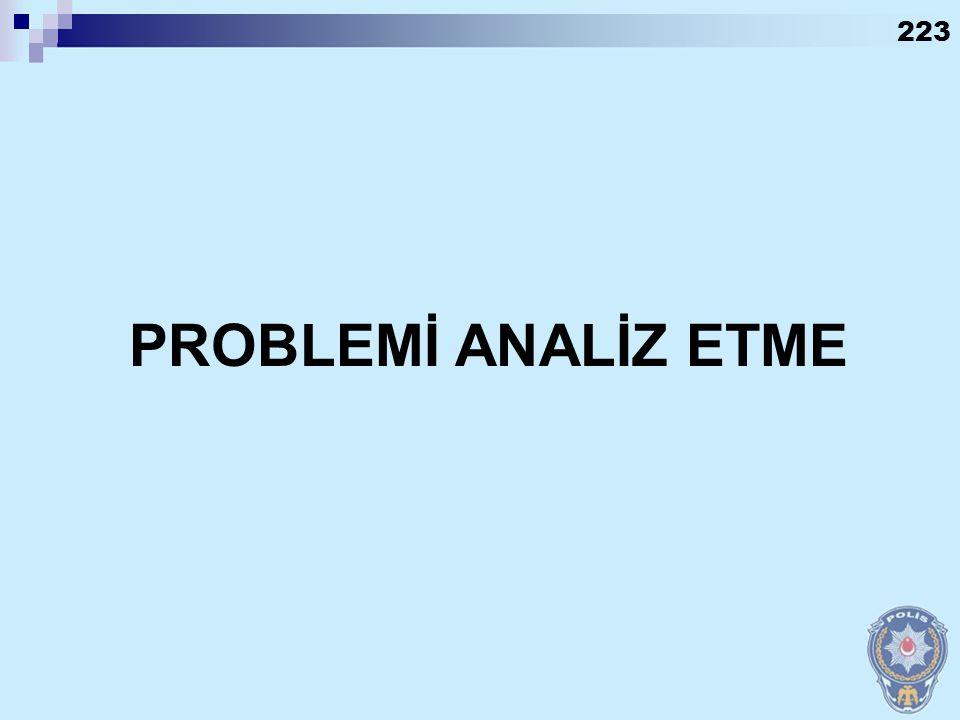 PROBLEMİ ANALİZ ETME