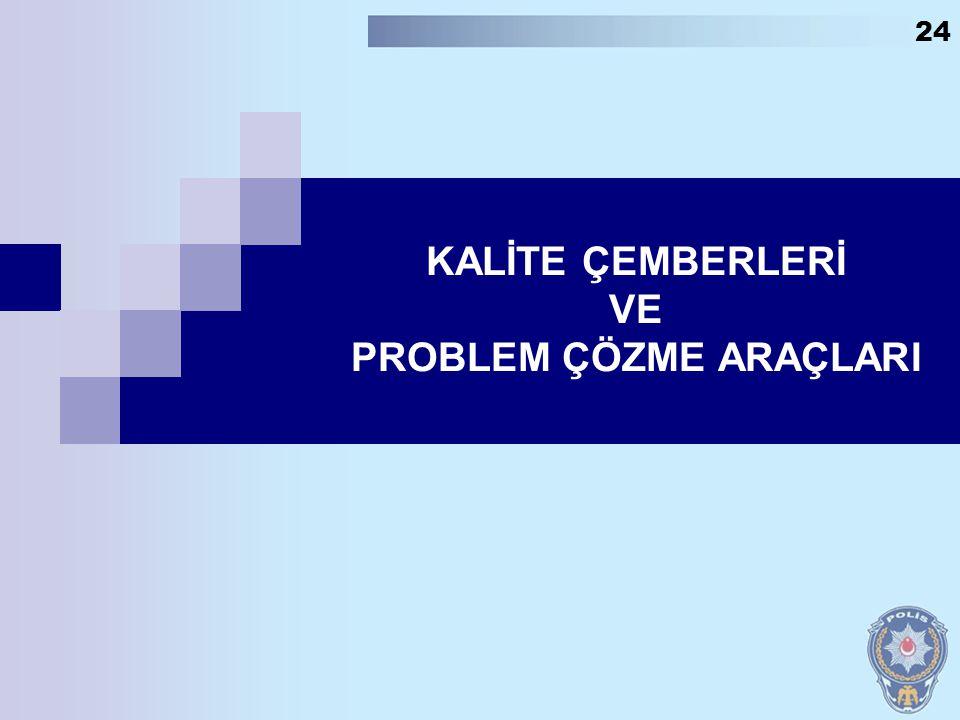 KALİTE ÇEMBERLERİ VE PROBLEM ÇÖZME ARAÇLARI
