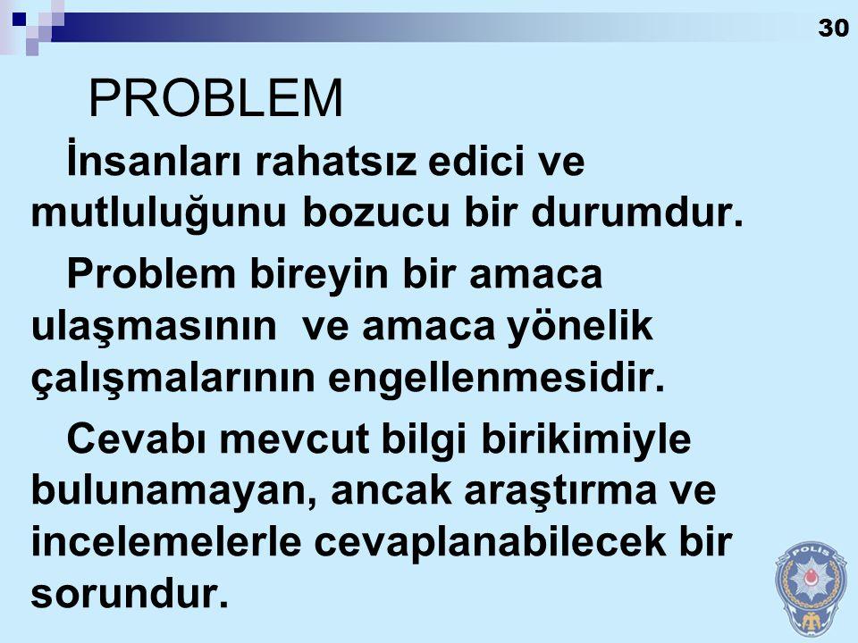 PROBLEM İnsanları rahatsız edici ve mutluluğunu bozucu bir durumdur.