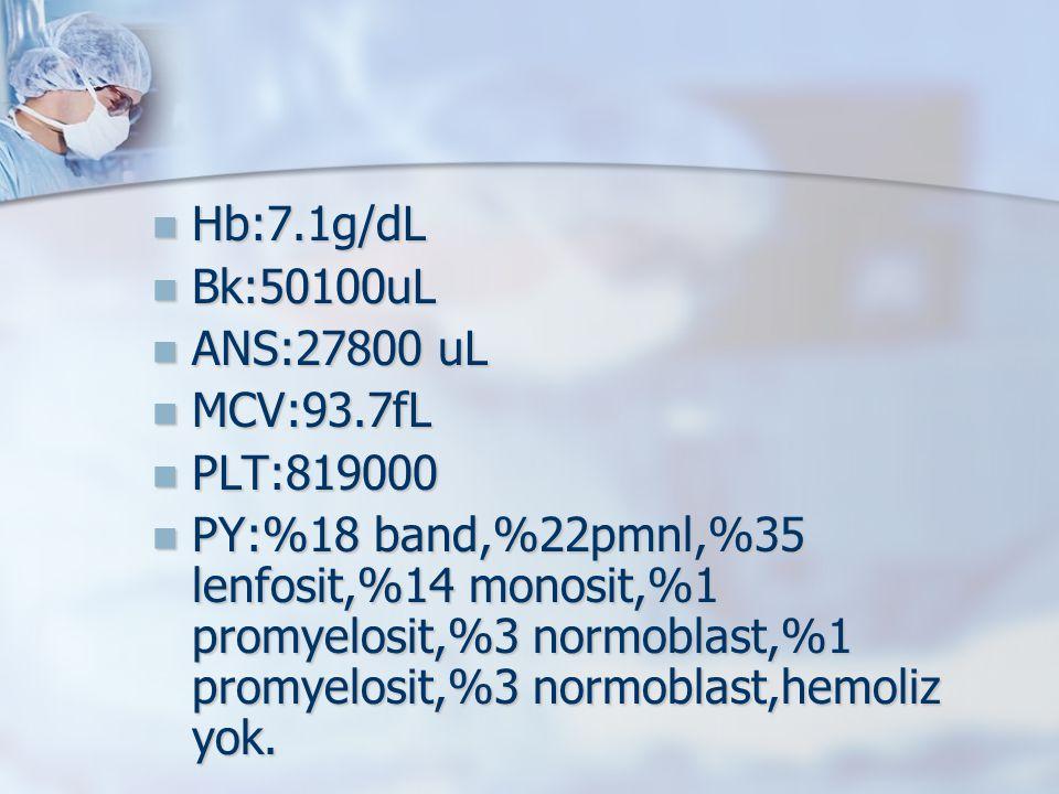 Hb:7.1g/dL Bk:50100uL. ANS:27800 uL. MCV:93.7fL. PLT:819000.