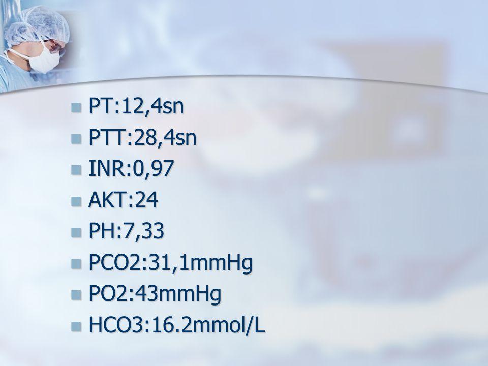 PT:12,4sn PTT:28,4sn INR:0,97 AKT:24 PH:7,33 PCO2:31,1mmHg PO2:43mmHg HCO3:16.2mmol/L