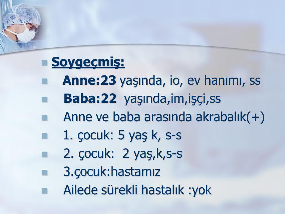 Soygeçmiş: Anne:23 yaşında, io, ev hanımı, ss. Baba:22 yaşında,im,işçi,ss. Anne ve baba arasında akrabalık(+)