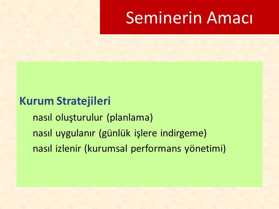 Seminerin Amacı Kurum Stratejileri nasıl oluşturulur (planlama)