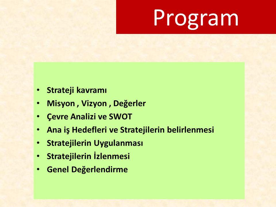 Program Strateji kavramı Misyon , Vizyon , Değerler