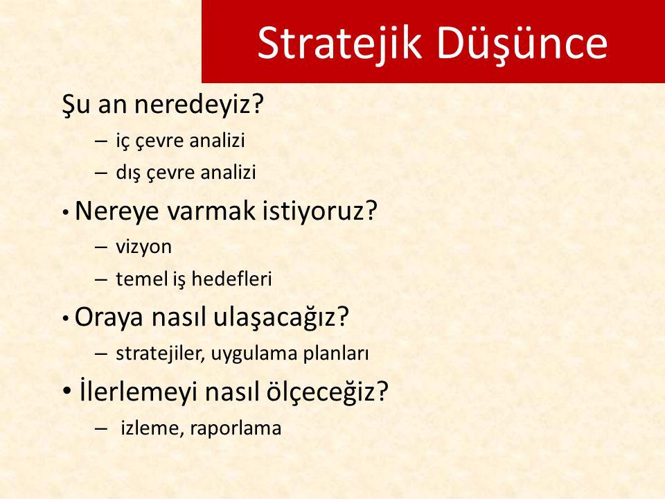 Stratejik Düşünce Şu an neredeyiz İlerlemeyi nasıl ölçeceğiz