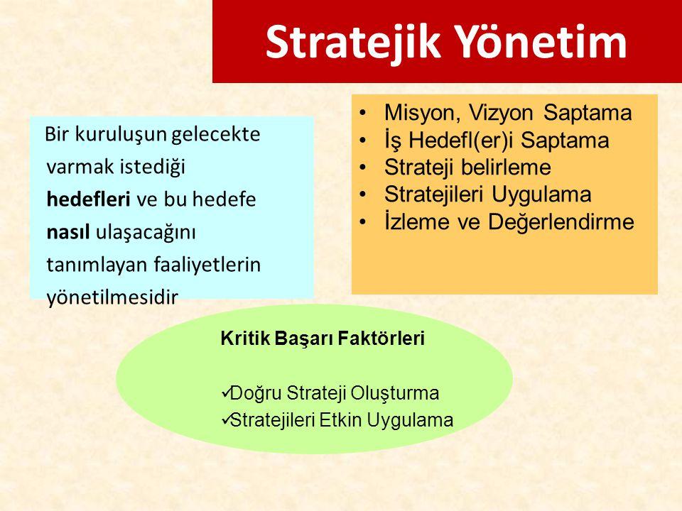 Stratejik Yönetim Misyon, Vizyon Saptama İş Hedefl(er)i Saptama