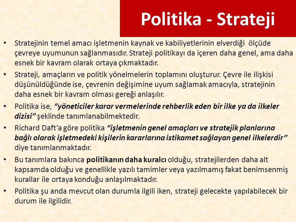 Politika - Strateji