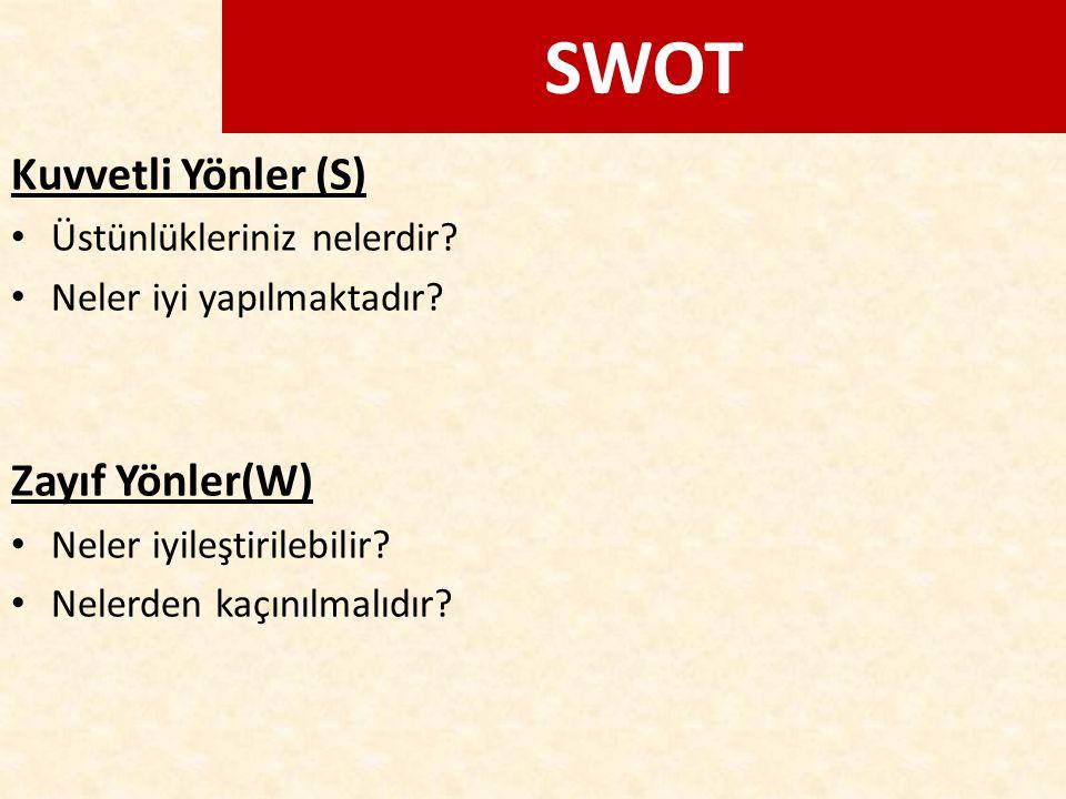 SWOT Kuvvetli Yönler (S) Zayıf Yönler(W) Üstünlükleriniz nelerdir