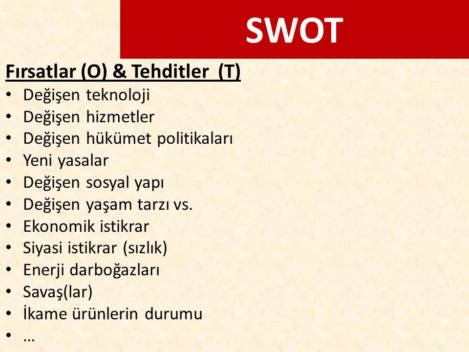 SWOT Fırsatlar (O) & Tehditler (T) Değişen teknoloji Değişen hizmetler