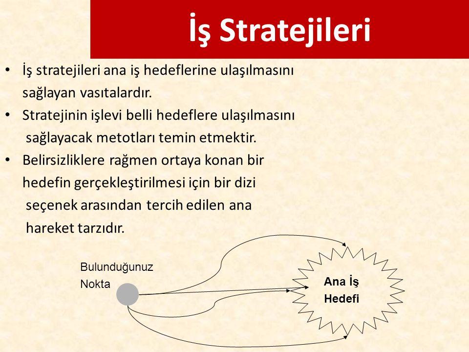 İş Stratejileri İş stratejileri ana iş hedeflerine ulaşılmasını