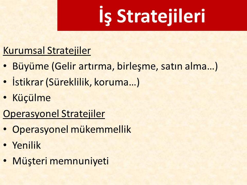 İş Stratejileri Kurumsal Stratejiler