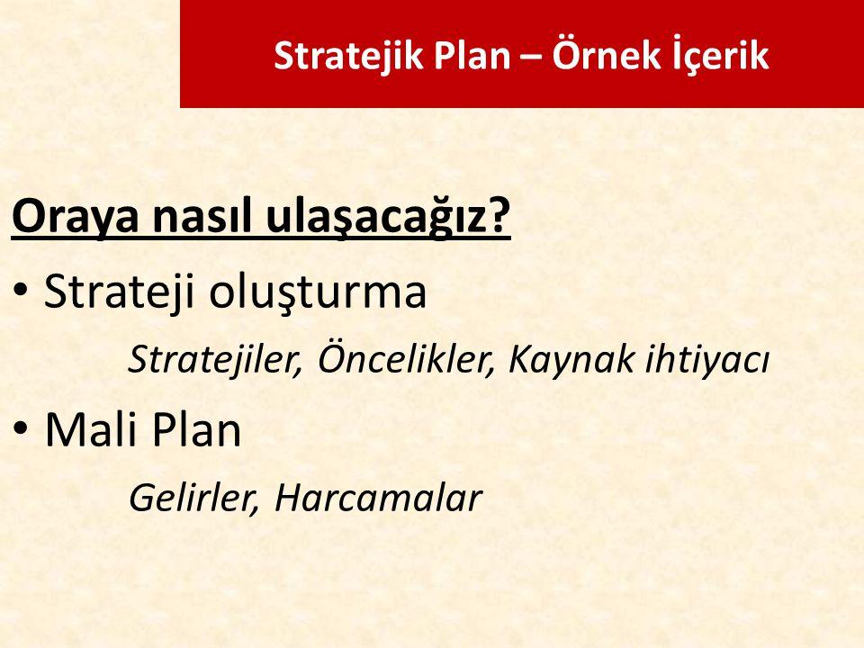 Stratejik Plan – Örnek İçerik