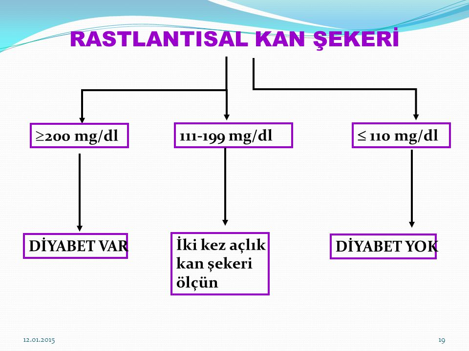 RASTLANTISAL KAN ŞEKERİ