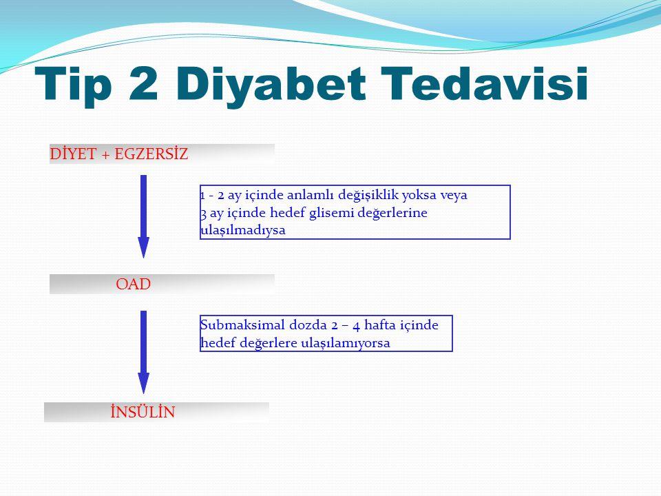 Tip 2 Diyabet Tedavisi DİYET + EGZERSİZ OAD İNSÜLİN