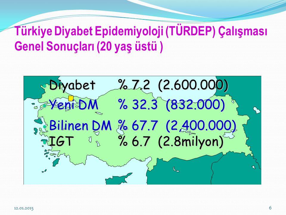 Türkiye Diyabet Epidemiyoloji (TÜRDEP) Çalışması Genel Sonuçları (20 yaş üstü )