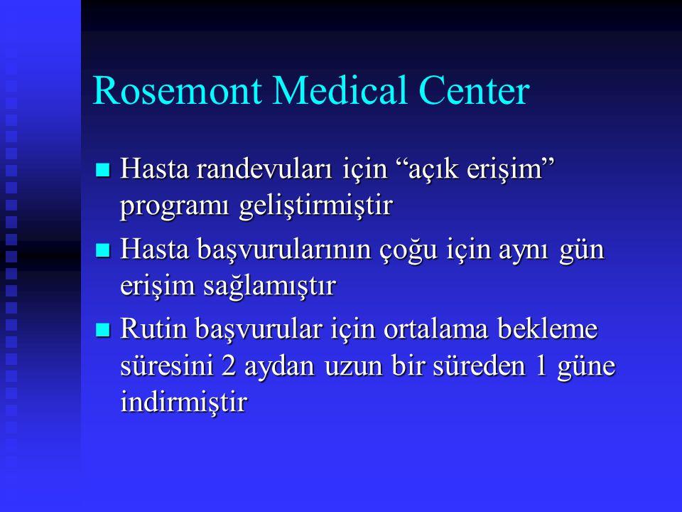 Rosemont Medical Center