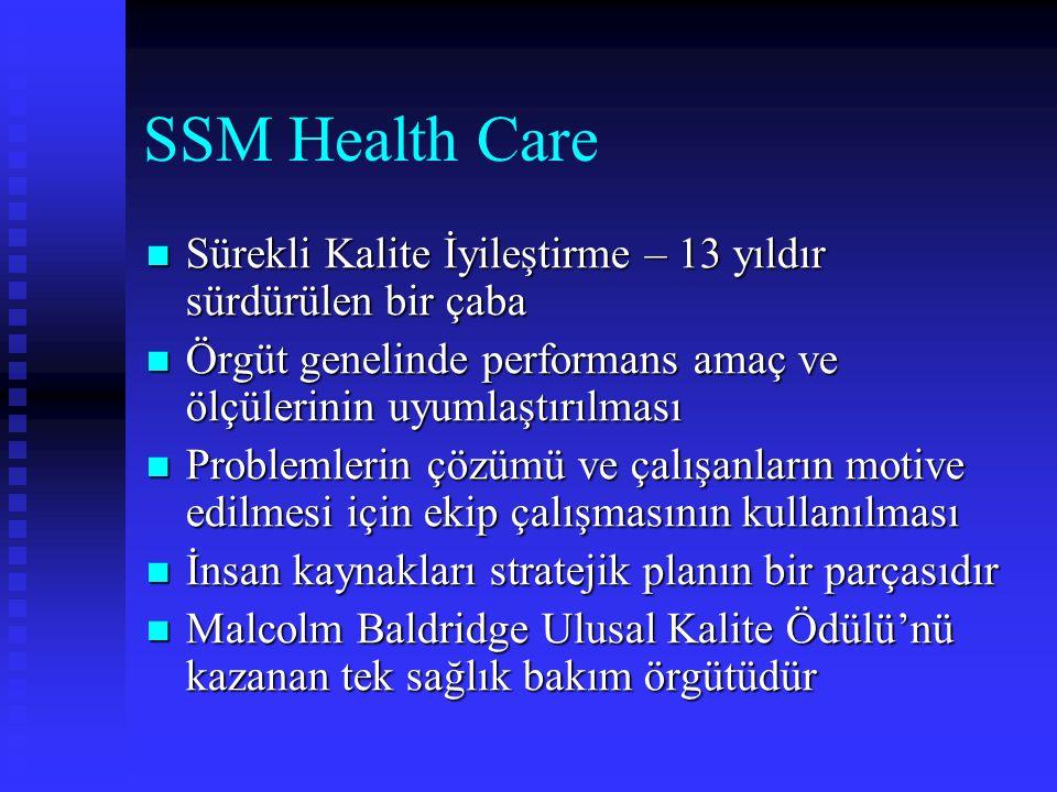 SSM Health Care Sürekli Kalite İyileştirme – 13 yıldır sürdürülen bir çaba. Örgüt genelinde performans amaç ve ölçülerinin uyumlaştırılması.