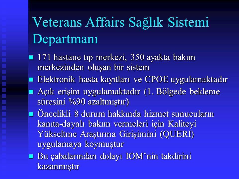 Veterans Affairs Sağlık Sistemi Departmanı