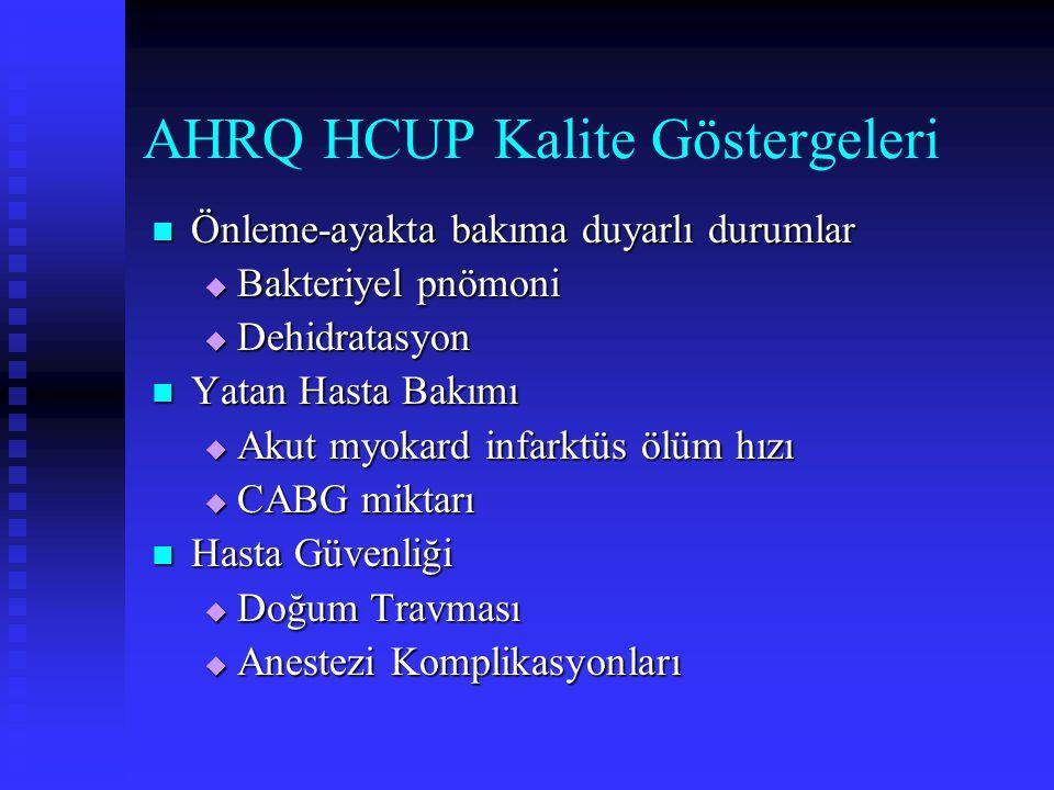 AHRQ HCUP Kalite Göstergeleri