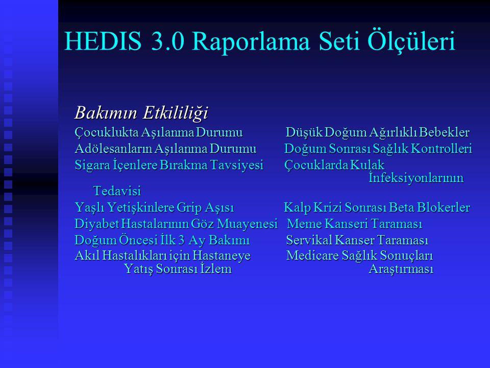 HEDIS 3.0 Raporlama Seti Ölçüleri