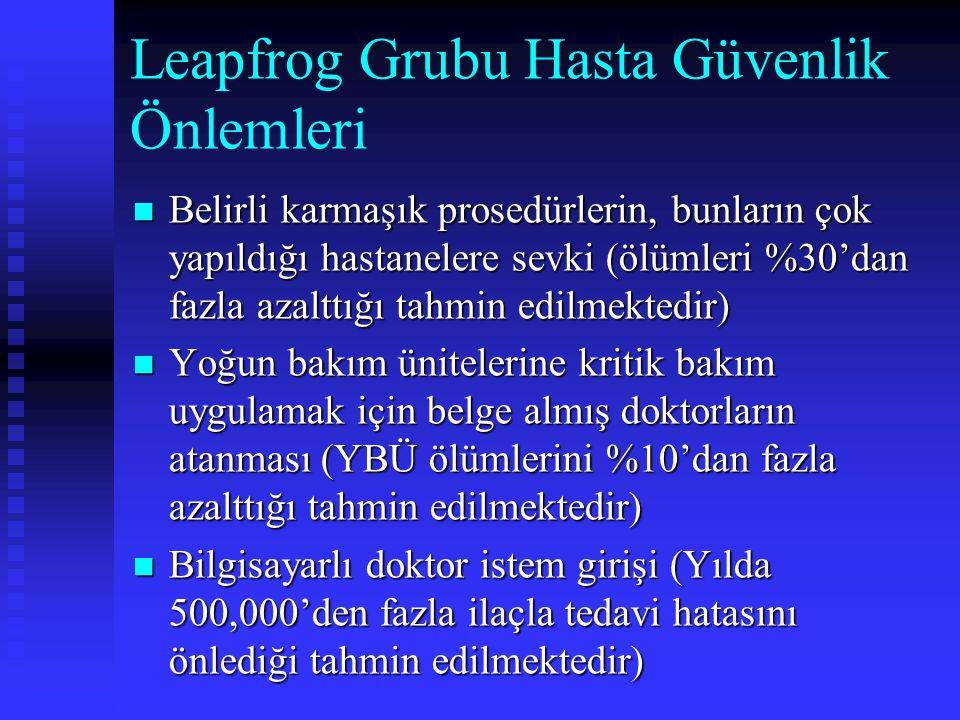 Leapfrog Grubu Hasta Güvenlik Önlemleri