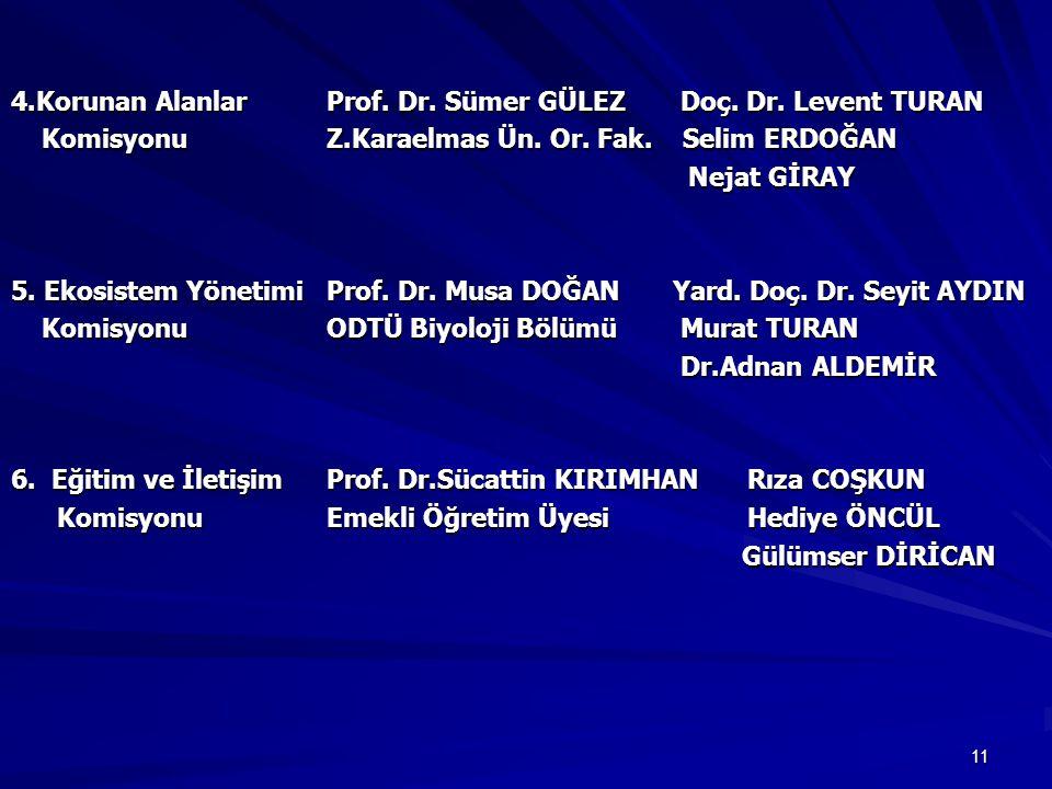 4.Korunan Alanlar Prof. Dr. Sümer GÜLEZ Doç. Dr. Levent TURAN