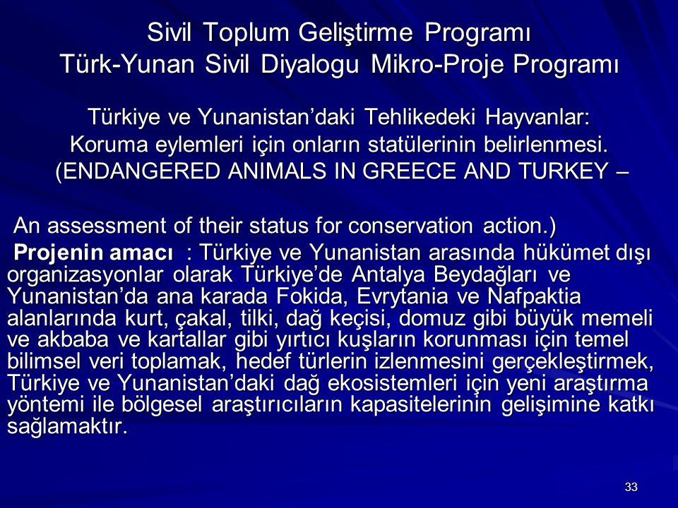 Sivil Toplum Geliştirme Programı Türk-Yunan Sivil Diyalogu Mikro-Proje Programı