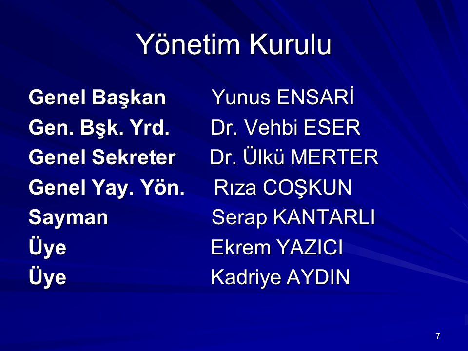 Yönetim Kurulu Genel Başkan Yunus ENSARİ Gen. Bşk. Yrd. Dr. Vehbi ESER
