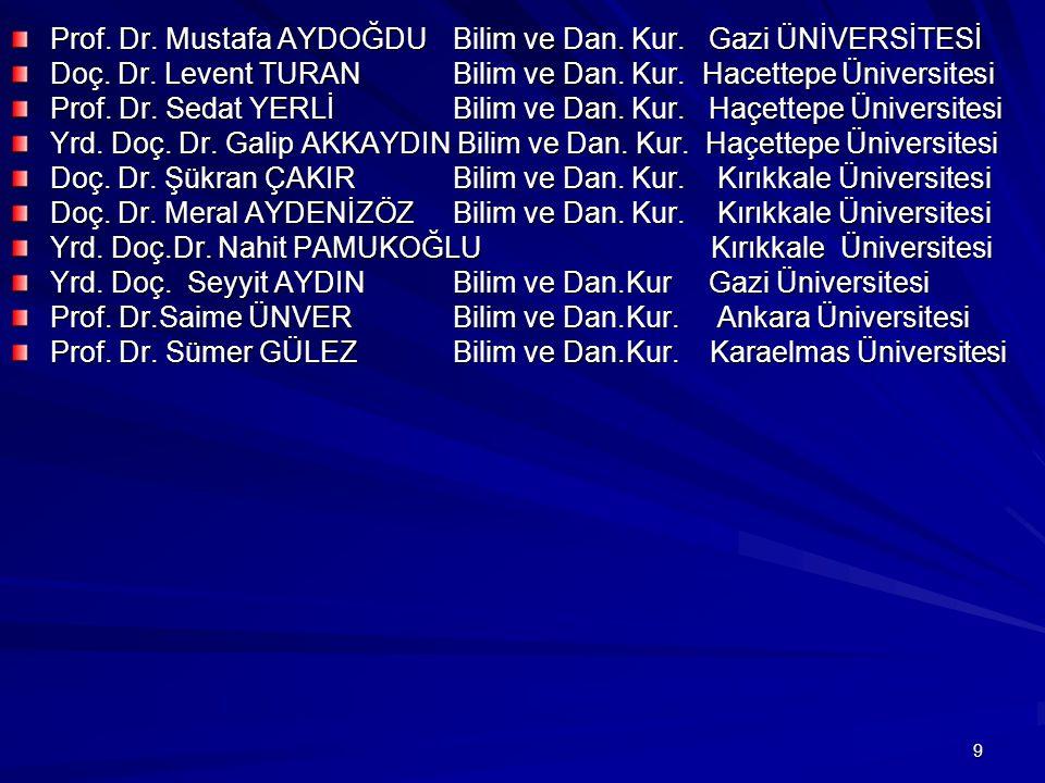 Prof. Dr. Mustafa AYDOĞDU Bilim ve Dan. Kur. Gazi ÜNİVERSİTESİ