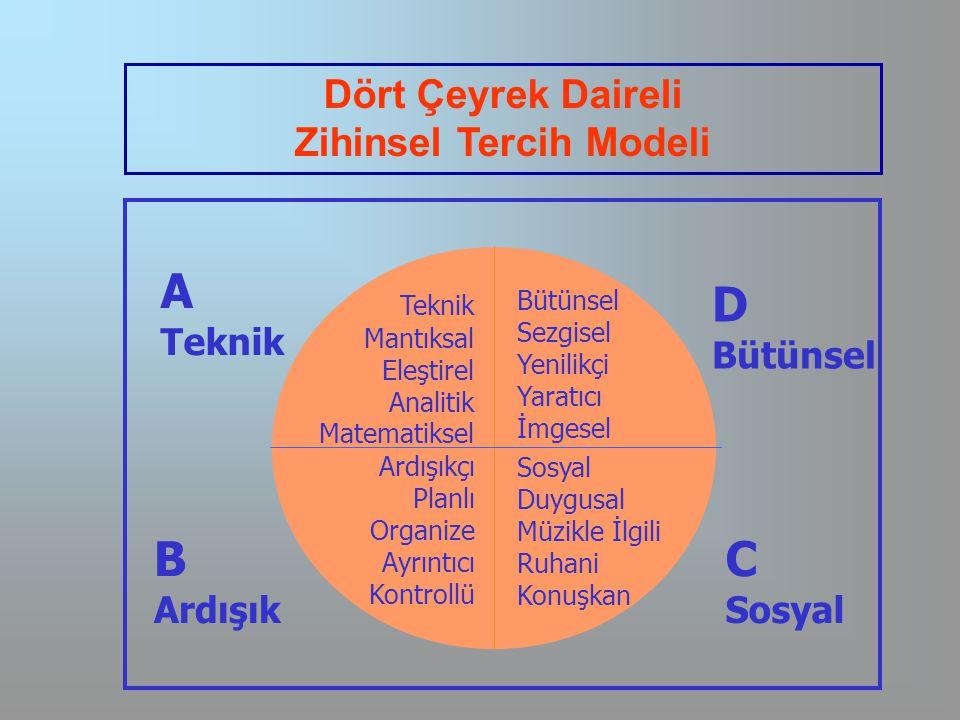 Dört Çeyrek Daireli Zihinsel Tercih Modeli