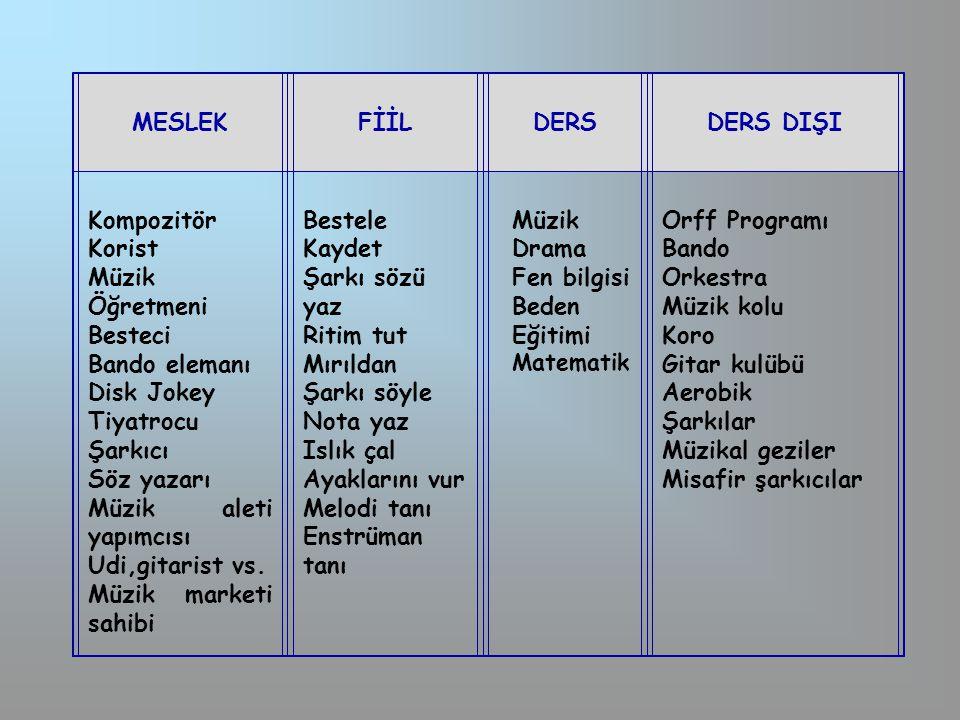 MESLEK FİİL DERS DERS DIŞI