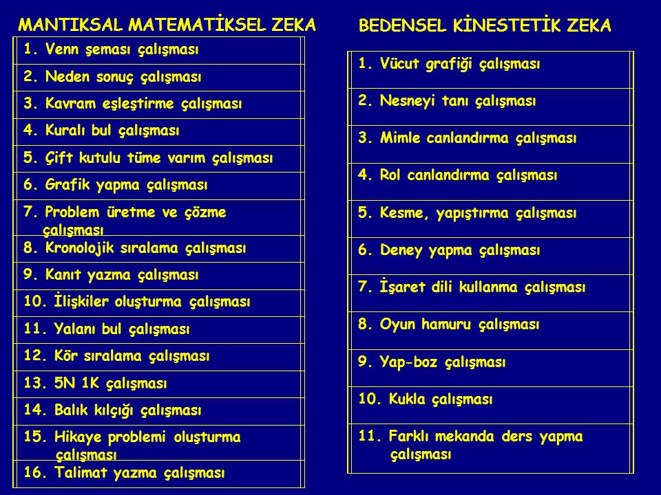 MANTIKSAL MATEMATİKSEL ZEKA BEDENSEL KİNESTETİK ZEKA
