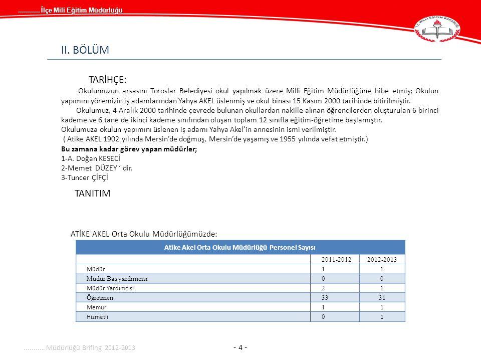 Atike Akel Orta Okulu Müdürlüğü Personel Sayısı