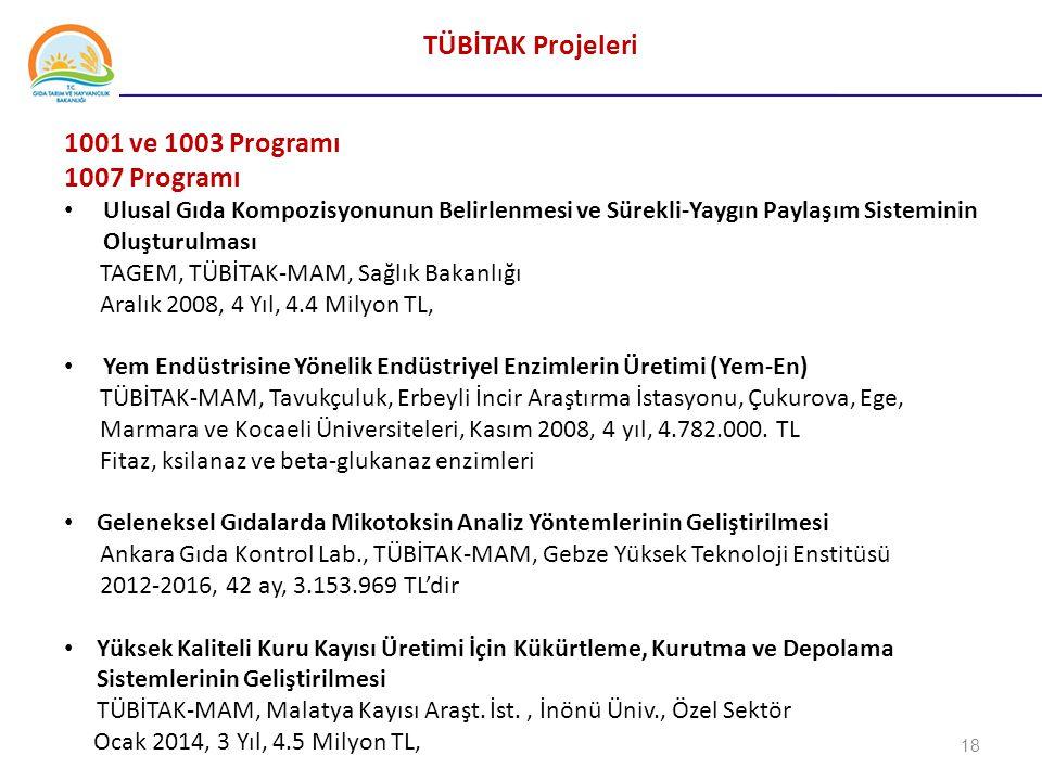 TÜBİTAK Projeleri 1001 ve 1003 Programı 1007 Programı