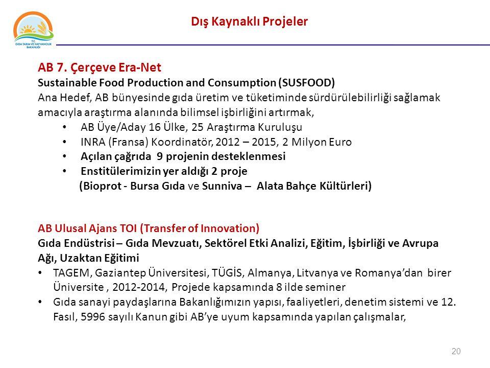 Dış Kaynaklı Projeler AB 7. Çerçeve Era-Net