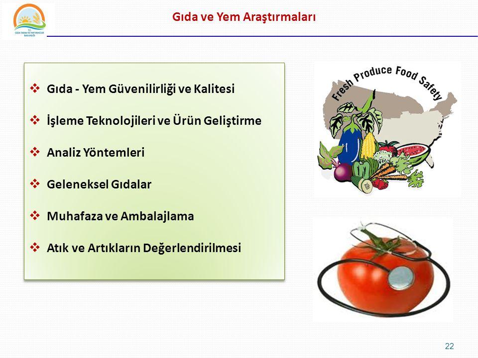 Gıda ve Yem Araştırmaları