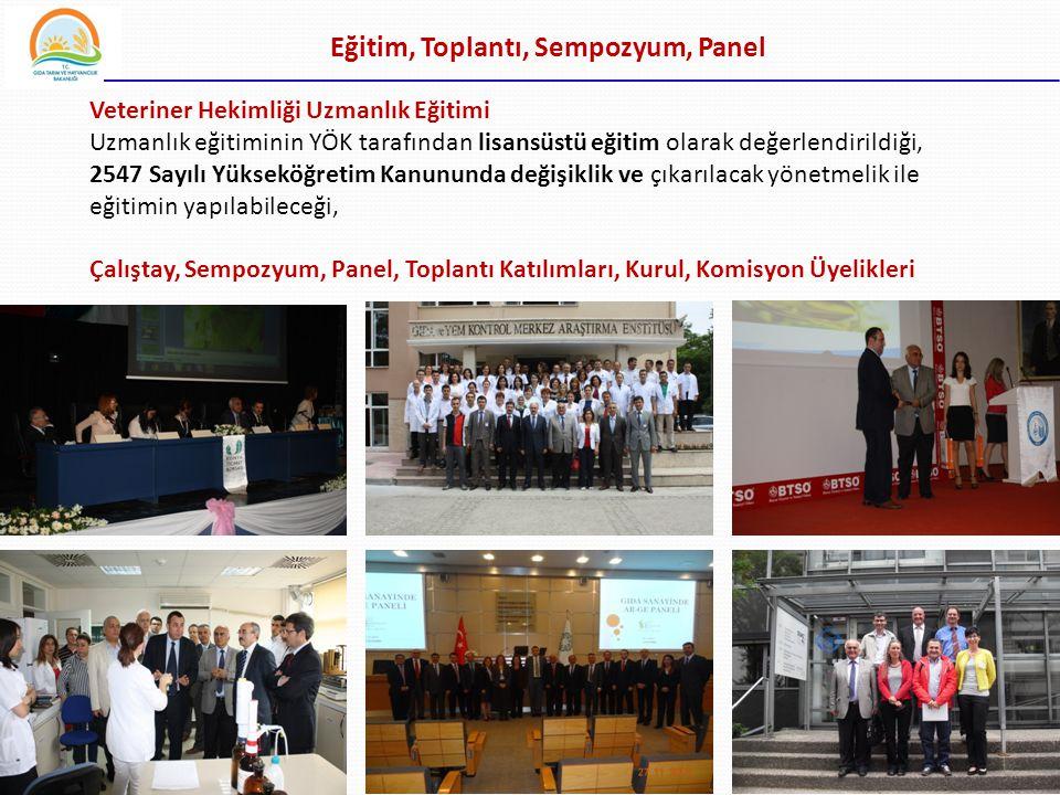 Eğitim, Toplantı, Sempozyum, Panel