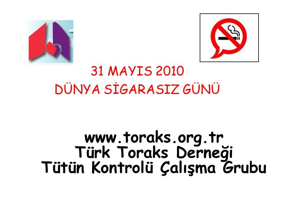 www.toraks.org.tr Türk Toraks Derneği Tütün Kontrolü Çalışma Grubu