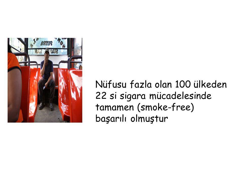 Nüfusu fazla olan 100 ülkeden 22 si sigara mücadelesinde tamamen (smoke-free) başarılı olmuştur