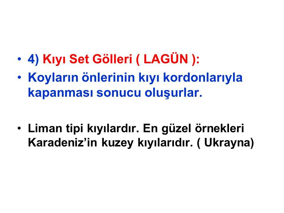 4) Kıyı Set Gölleri ( LAGÜN ):