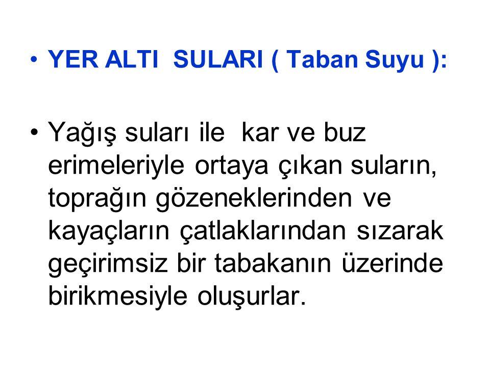 YER ALTI SULARI ( Taban Suyu ):