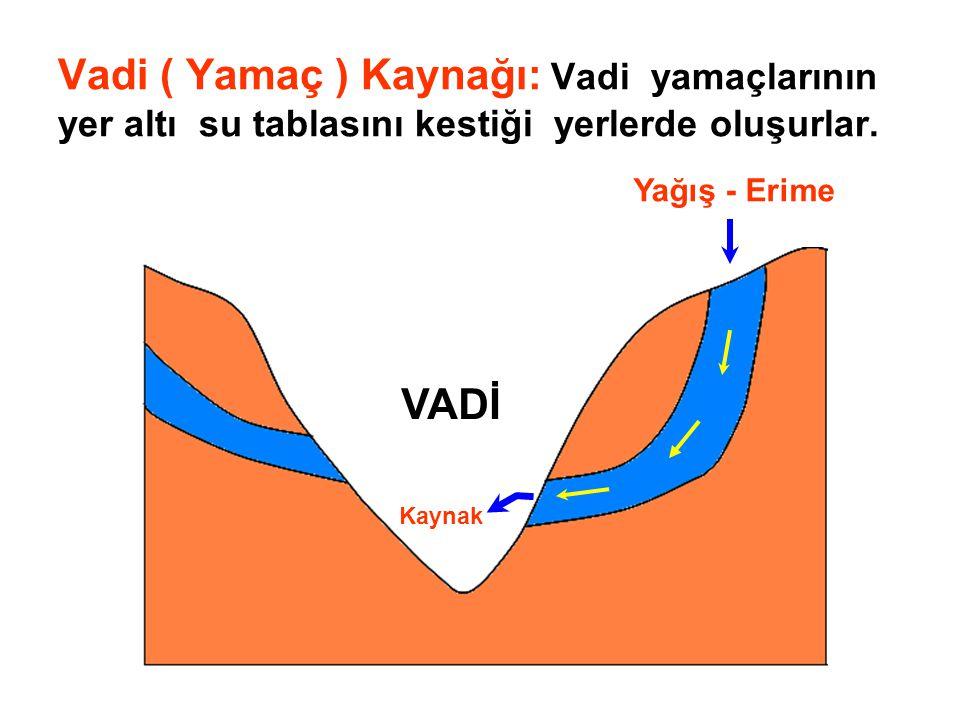 Vadi ( Yamaç ) Kaynağı: Vadi yamaçlarının yer altı su tablasını kestiği yerlerde oluşurlar.